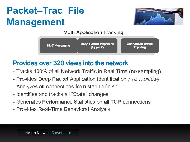 Packet–Trac File Management Multi-Application Tracking HL-7 Messaging Deep Packet Inspection (Layer 7) Connection Based