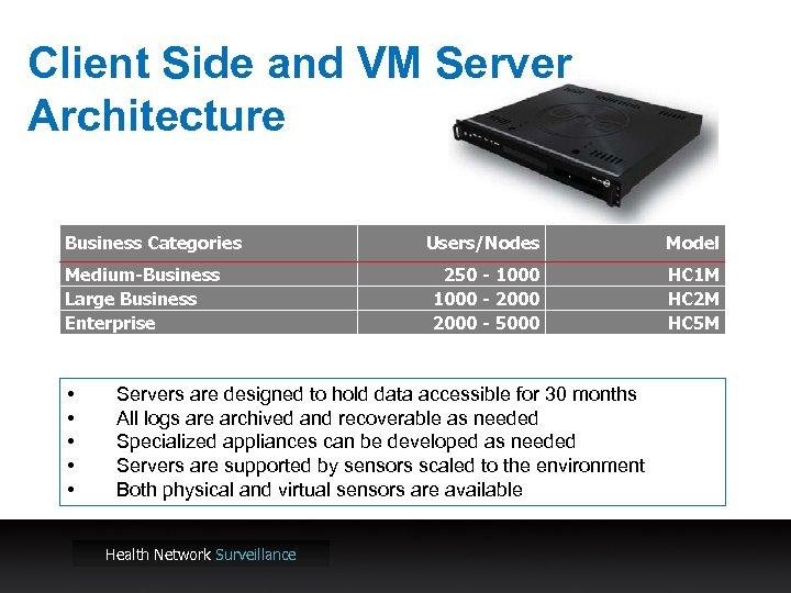 Client Side and VM Server Architecture Business Categories Medium-Business Large Business Enterprise • •