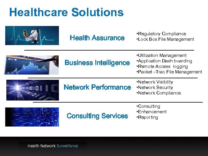 Healthcare Solutions Health Assurance • Regulatory Compliance • Lock Box File Management Business Intelligence
