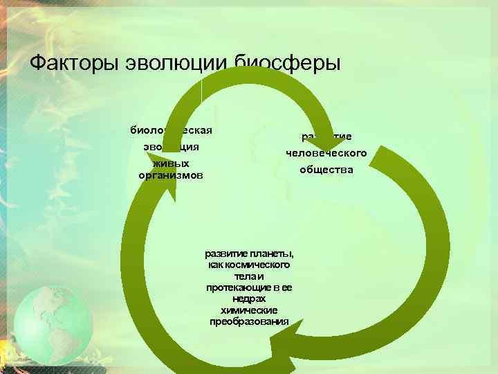 Факторы эволюции биосферы биологическая эволюция живых организмов развитие человеческого общества развитие планеты, как космического