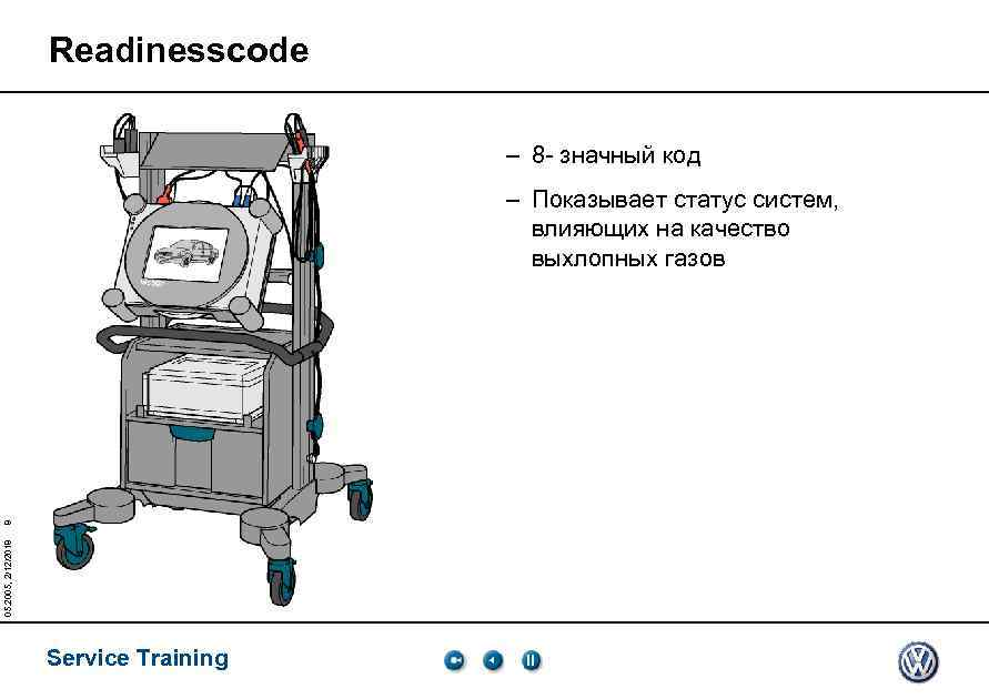 Readinesscode – 8 - значный код 05. 2005, 2/12/2018 8 – Показывает статус систем,