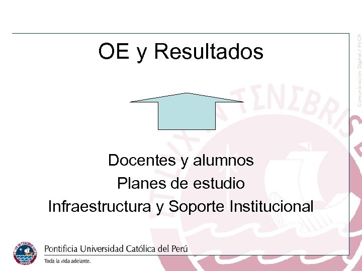 OE y Resultados Docentes y alumnos Planes de estudio Infraestructura y Soporte Institucional