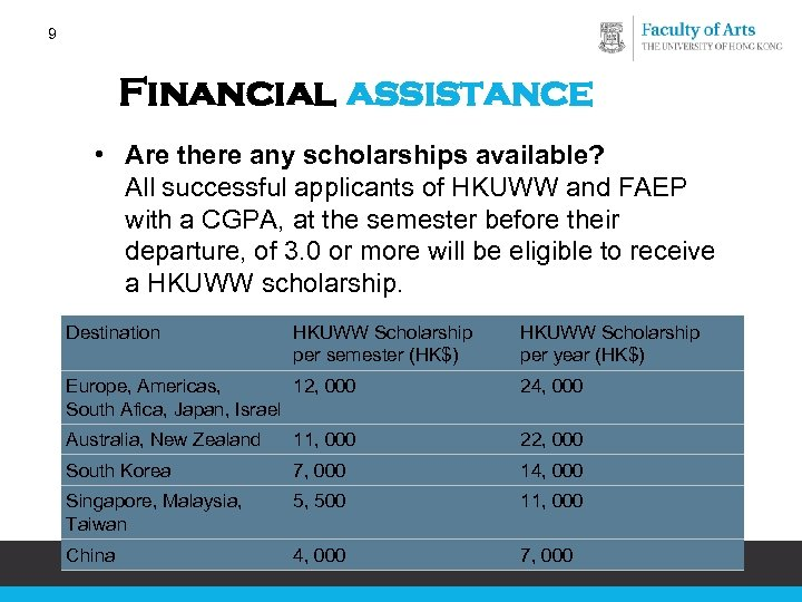9 Financial assistance • Are there any scholarships available? All successful applicants of HKUWW