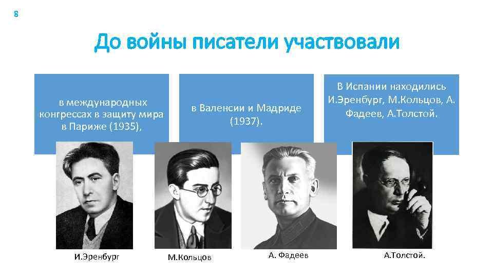 8 До войны писатели участвовали в международных конгрессах в защиту мира в Париже (1935),