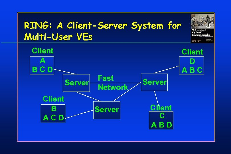 RING: A Client-Server System for Multi-User VEs Client A BCD Server Client B ACD