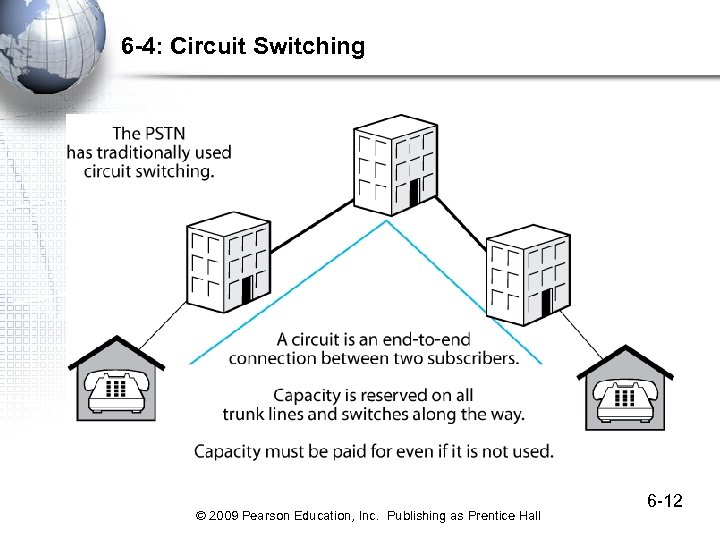 6 -4: Circuit Switching © 2009 Pearson Education, Inc. Publishing as Prentice Hall 6