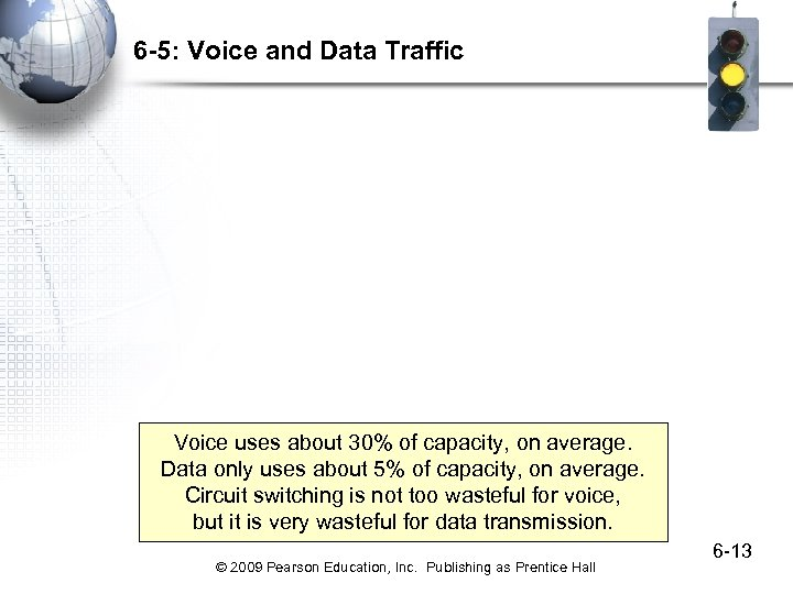 6 -5: Voice and Data Traffic Voice uses about 30% of capacity, on average.