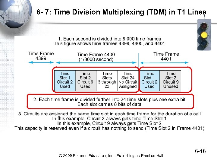 6 - 7: Time Division Multiplexing (TDM) in T 1 Lines © 2009 Pearson