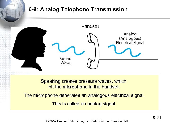 6 -9: Analog Telephone Transmission Handset Speaking creates pressure waves, which hit the microphone