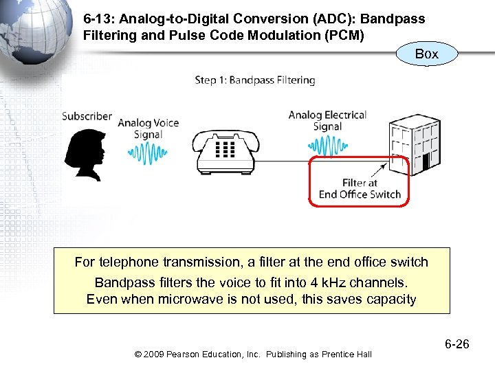 6 -13: Analog-to-Digital Conversion (ADC): Bandpass Filtering and Pulse Code Modulation (PCM) Box For
