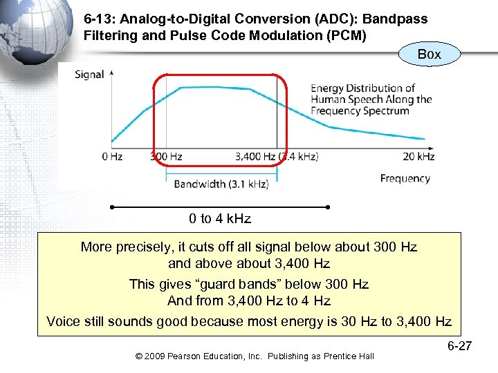 6 -13: Analog-to-Digital Conversion (ADC): Bandpass Filtering and Pulse Code Modulation (PCM) Box 0