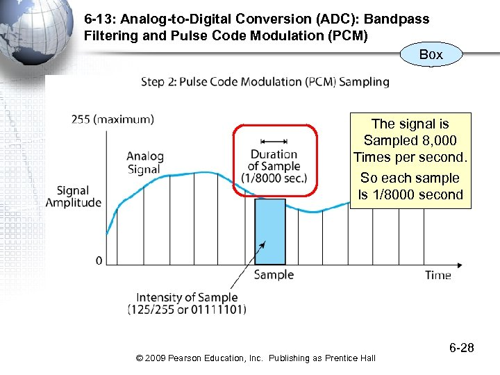 6 -13: Analog-to-Digital Conversion (ADC): Bandpass Filtering and Pulse Code Modulation (PCM) Box The
