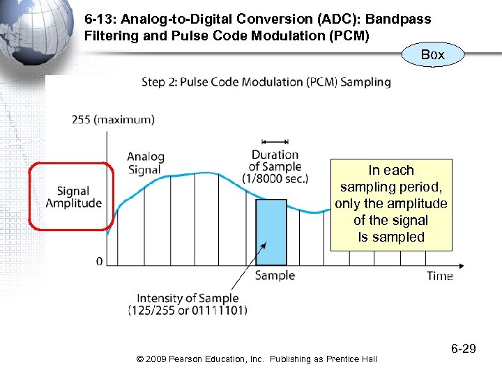6 -13: Analog-to-Digital Conversion (ADC): Bandpass Filtering and Pulse Code Modulation (PCM) Box In