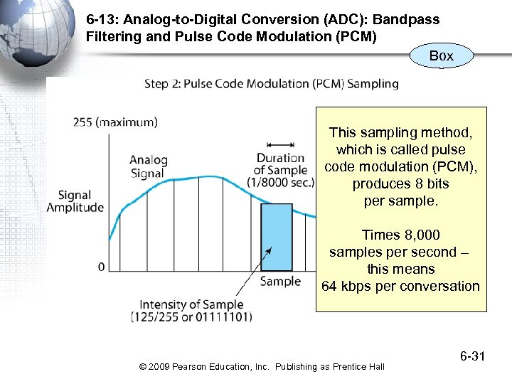 6 -13: Analog-to-Digital Conversion (ADC): Bandpass Filtering and Pulse Code Modulation (PCM) Box This