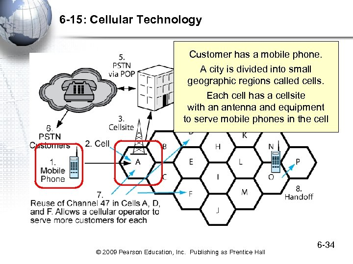 6 -15: Cellular Technology Customer has a mobile phone. A city is divided into