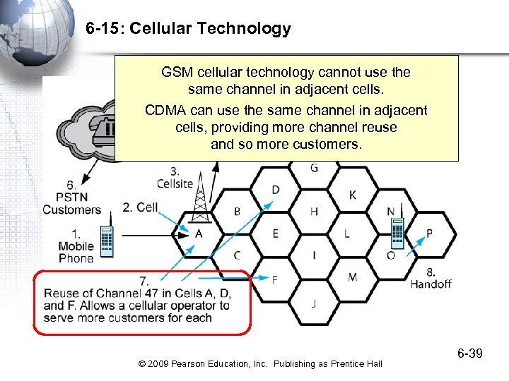 6 -15: Cellular Technology GSM cellular technology cannot use the same channel in adjacent