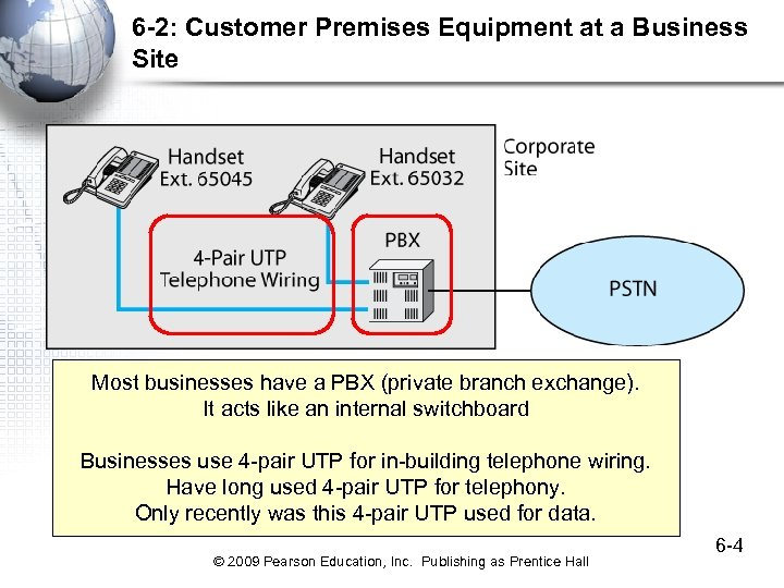 6 -2: Customer Premises Equipment at a Business Site Most businesses have a PBX