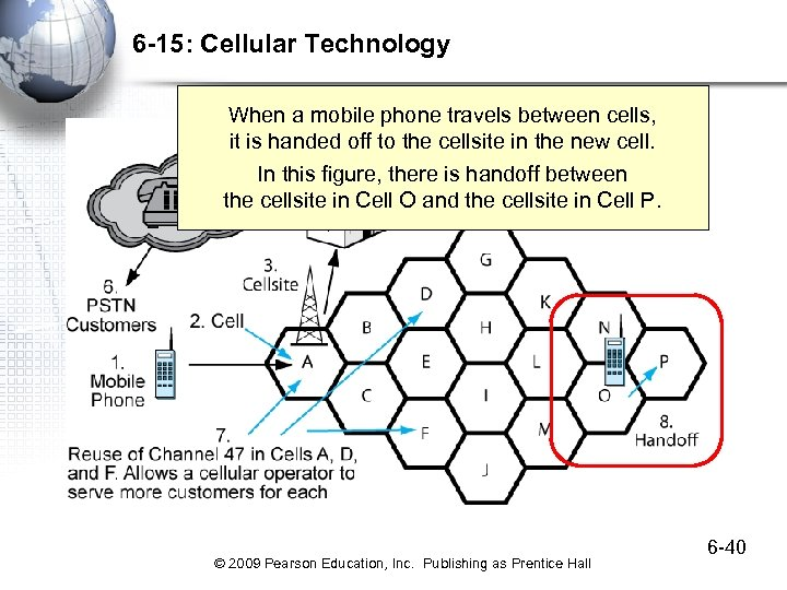 6 -15: Cellular Technology When a mobile phone travels between cells, it is handed