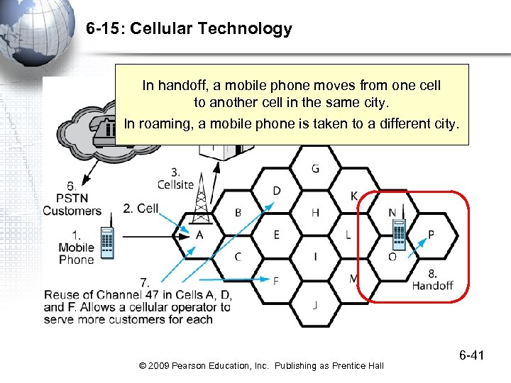 6 -15: Cellular Technology In handoff, a mobile phone moves from one cell to