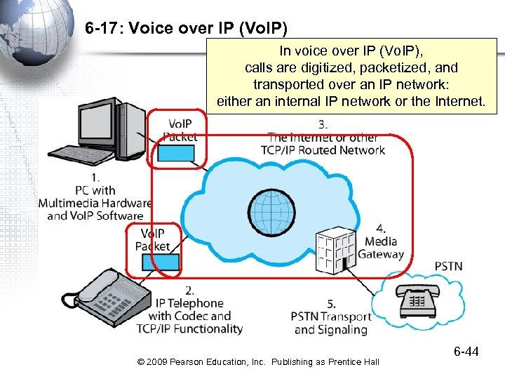 6 -17: Voice over IP (Vo. IP) In voice over IP (Vo. IP), calls