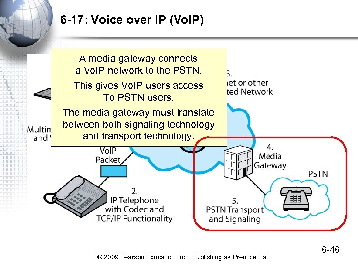 6 -17: Voice over IP (Vo. IP) A media gateway connects a Vo. IP