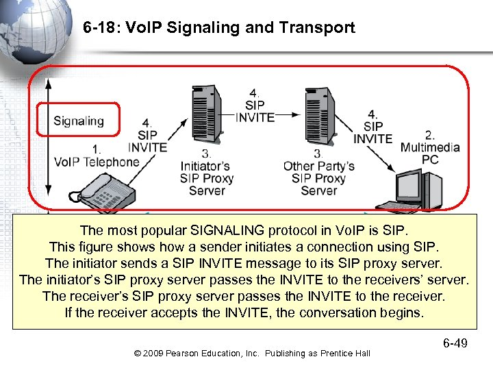 6 -18: Vo. IP Signaling and Transport The most popular SIGNALING protocol in Vo.