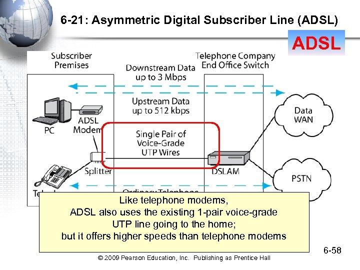 6 -21: Asymmetric Digital Subscriber Line (ADSL) ADSL Like telephone modems, ADSL also uses