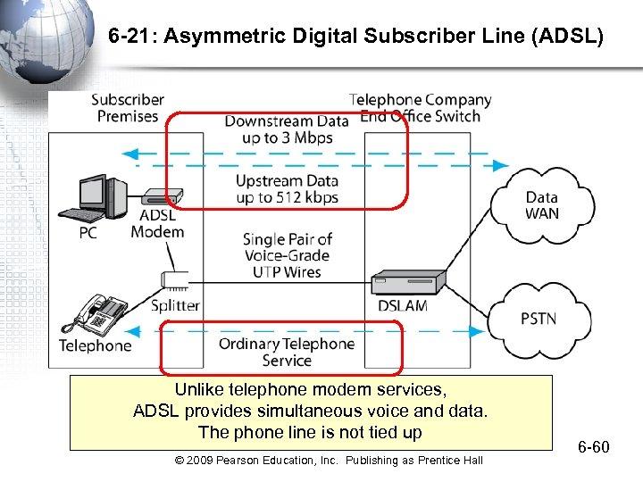 6 -21: Asymmetric Digital Subscriber Line (ADSL) Unlike telephone modem services, ADSL provides simultaneous