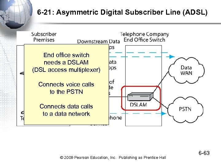 6 -21: Asymmetric Digital Subscriber Line (ADSL) End office switch needs a DSLAM (DSL