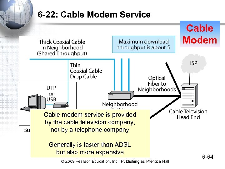 6 -22: Cable Modem Service Cable Modem Cable modem service is provided by the