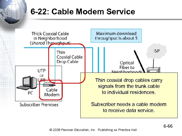 6 -22: Cable Modem Service Thin coaxial drop cables carry signals from the trunk