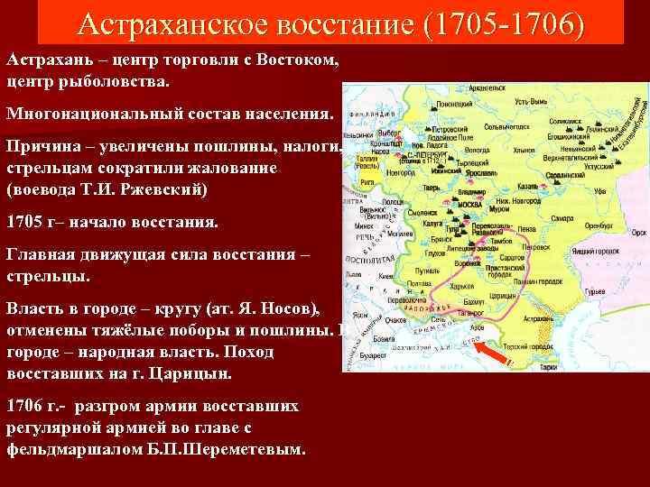 Астраханское восстание (1705 -1706) Астрахань – центр торговли с Востоком, центр рыболовства. Многонациональный состав