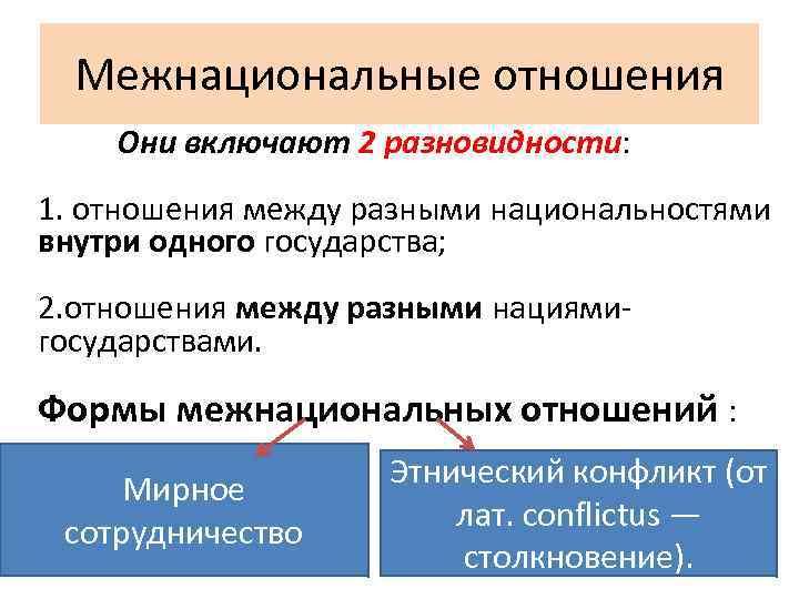 Гармонизация межнациональных и межконфессиональных отношений это