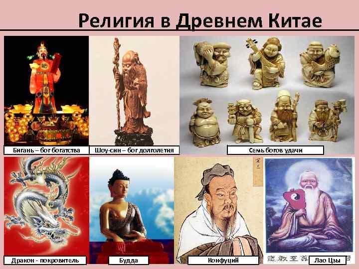 Религия в Древнем Китае Бигань – богатства Дракон - покровитель Шоу-син – бог долголетия