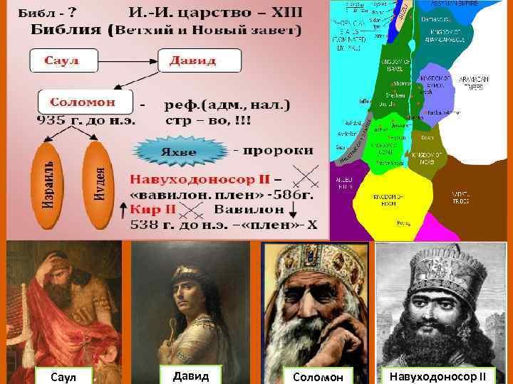 Саул Давид Соломон Навуходоносор II