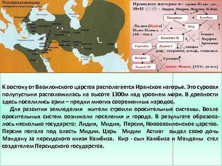 К востоку от Вавилонского царства располагается Иранское нагорье. Это суровая полупустыня расположилась на высоте
