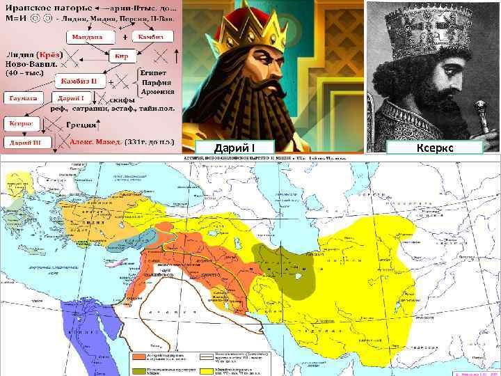 Дарий I Ксеркс