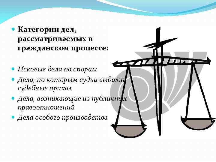 Категории дел, рассматриваемых в гражданском процессе: Исковые дела по спорам Дела, по которым