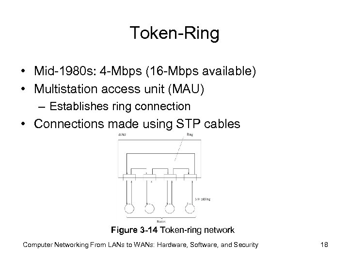 Token-Ring • Mid-1980 s: 4 -Mbps (16 -Mbps available) • Multistation access unit (MAU)