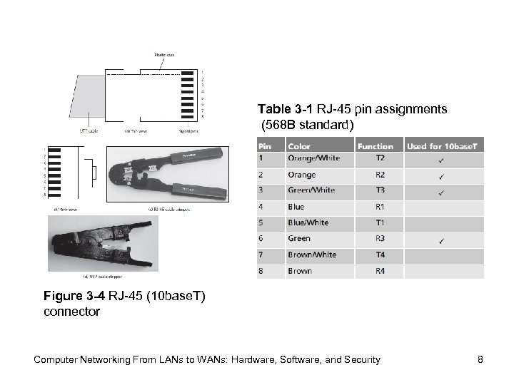 Table 3 -1 RJ-45 pin assignments (568 B standard) Figure 3 -4 RJ-45 (10