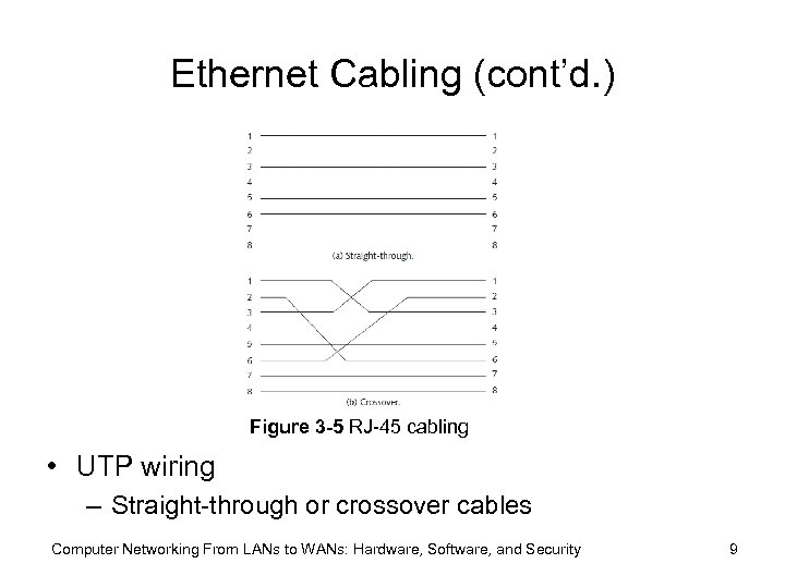Ethernet Cabling (cont'd. ) Figure 3 -5 RJ-45 cabling • UTP wiring – Straight-through