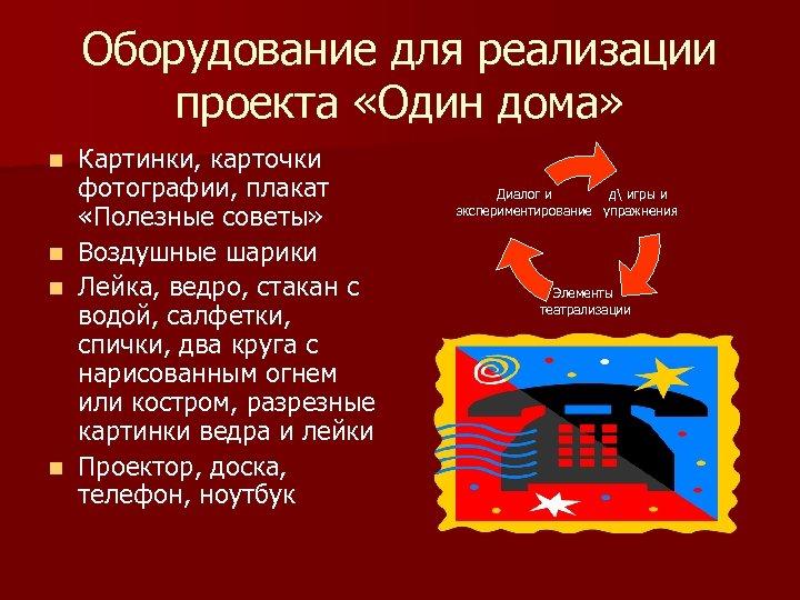 Оборудование для реализации проекта «Один дома» n n Картинки, карточки фотографии, плакат «Полезные советы»