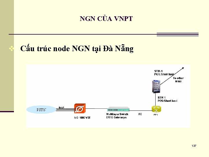 NGN CỦA VNPT v Cấu trúc node NGN tại Đà Nẵng 137