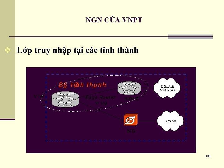NGN CỦA VNPT v Lớp truy nhập tại các tỉnh thành 138