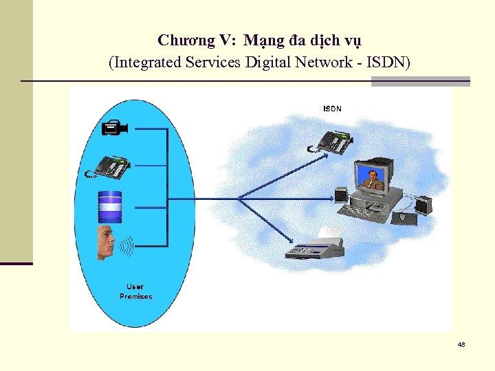 Chương V: Mạng đa dịch vụ (Integrated Services Digital Network - ISDN) 48