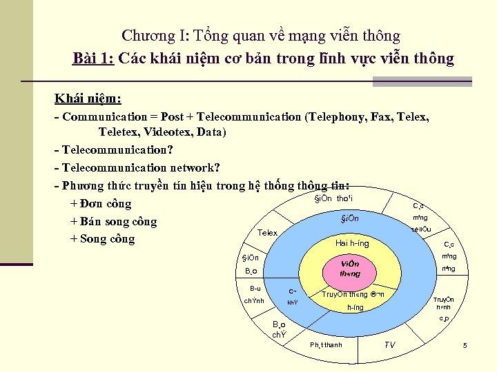 Chương I: Tổng quan về mạng viễn thông Bài 1: Các khái niệm cơ