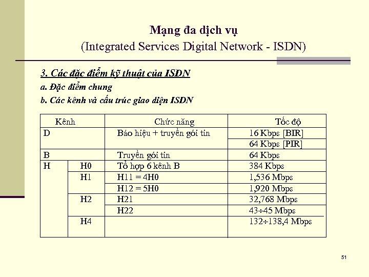 Mạng đa dịch vụ (Integrated Services Digital Network - ISDN) 3. Các đặc điểm
