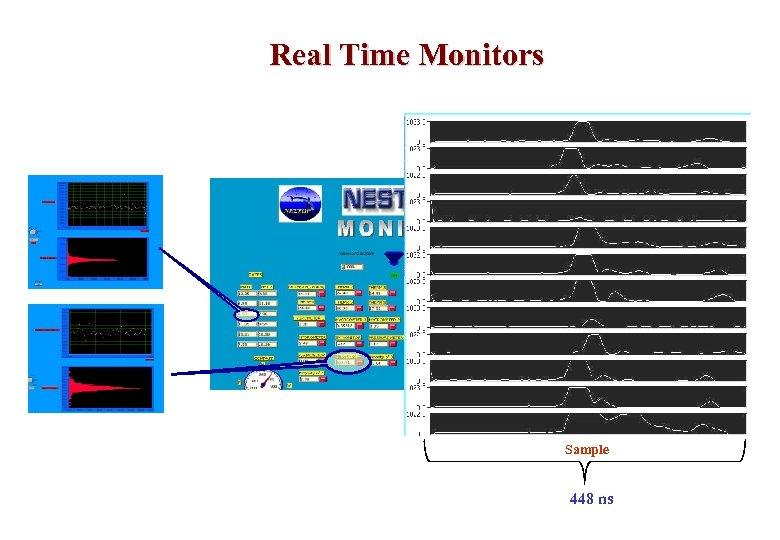 Real Time Monitors Sample 448 ns