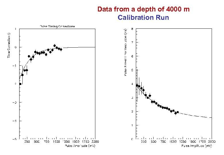 Data from a depth of 4000 m Calibration Run