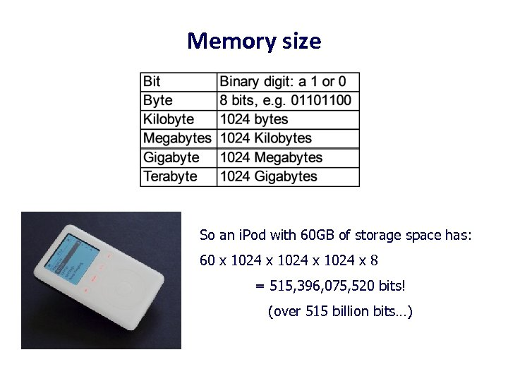 Memory size So an i. Pod with 60 GB of storage space has: 60